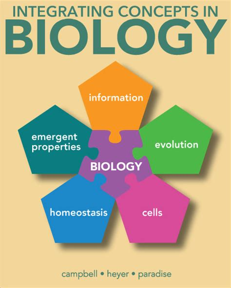concepts of biology books integrating concepts in biology trubook digital learning