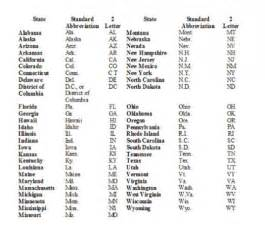 abbreviation of the us state names for writers hubpages