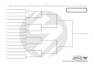 Knockout Draw Sheet Template by En 214 Zg 252 N şiirler En Anlamlı S 246 Zler şiirceler Draw Template