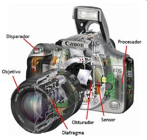 reflex camaras digitales partes de una c 225 mara digital reflex curos de fotograf 237 a