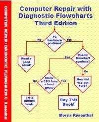 computer diagnostic flowchart best 20 computer troubleshooting ideas on buy