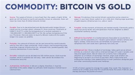 bitcoin vs gold commodity bitcoin vs gold