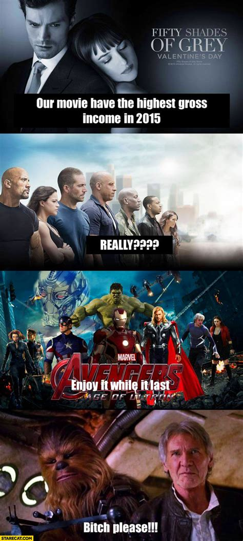 highest grossing movies greys fast furious avengers star
