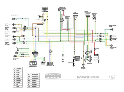 yamaha mio soul wiring diagram autocurate net