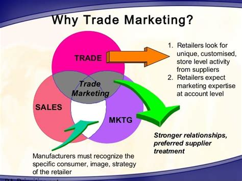 trade marketing description sc johnson trade marketing trade marketing briefing