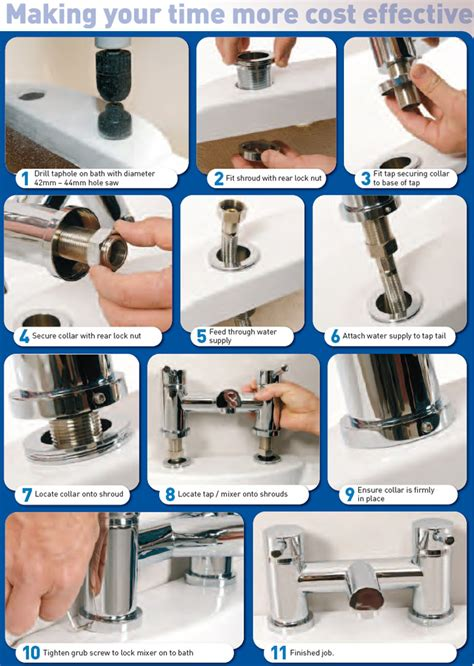 shower fitting for bath taps shawfix easyfit tap fittings