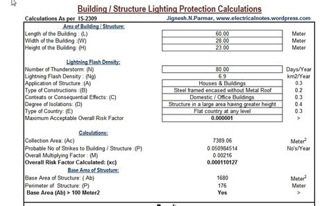 power factor for lighting load building lighting protection calculation excel
