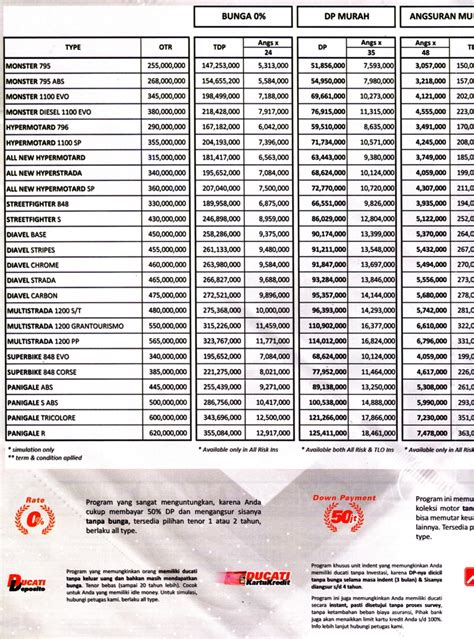daftar harga motor ducati gambar terbaru daftar harga motor ducati gambar terbaru ini lho daftar