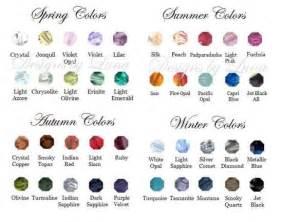 November birthstone color birthstone colors