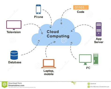 cloud architecture diagram cloud computing diagram royalty free stock image image
