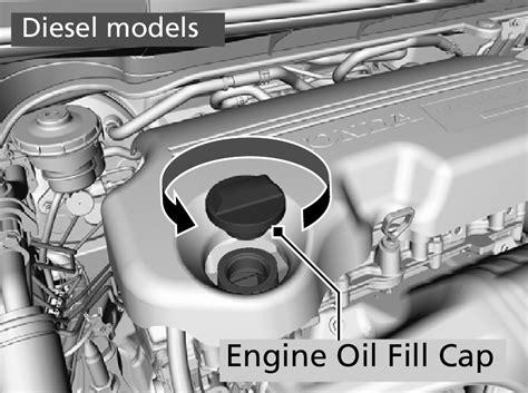 adding engine oil jazz  honda