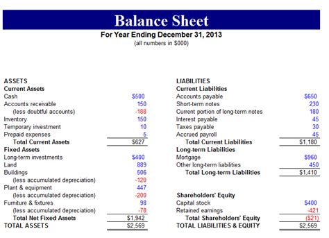 balance sheet software free balance sheet template excel