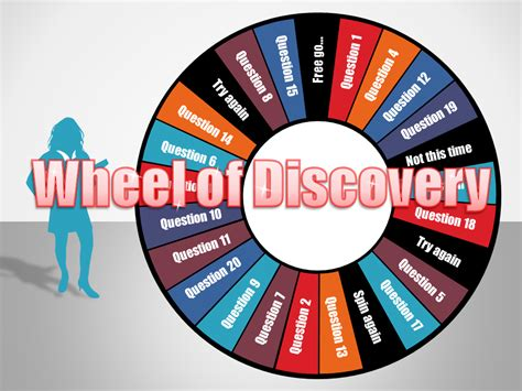Wheel Of Discovery Powerpoint Template With Vba User Spinning Wheel Powerpoint