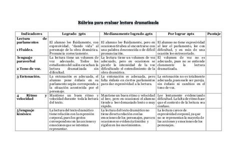 preguntas de investigacion lectoescritura r 250 brica para evaluar lectura dramatizada