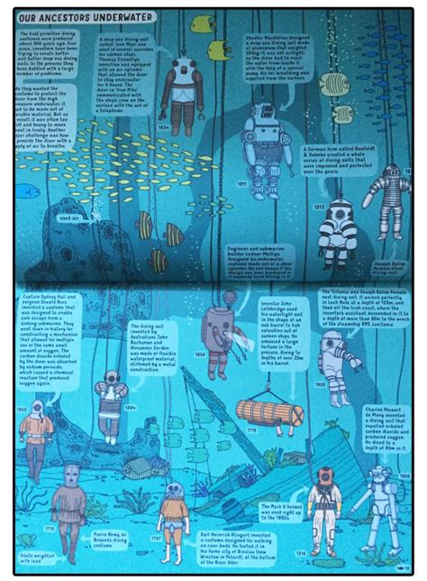 under earth under water bookmonsters info