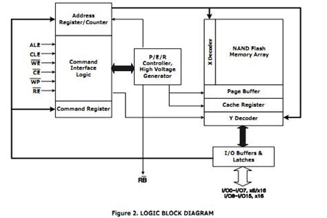 understanding integrated circuits integrated circuits ut 28 images understanding integrated circuits 28 images integrated agc