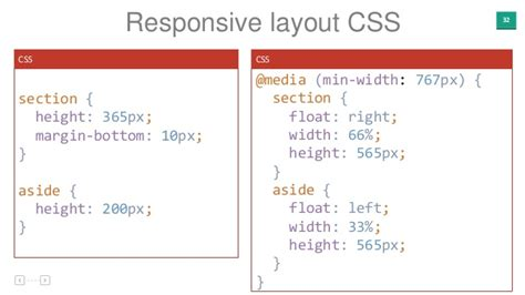 responsive layout div height adaptive vs responsive layouts