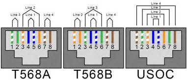 t568b color code rj11 phone to rj45