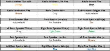 gmc wiring diagram gmc uncategorized free wiring diagrams