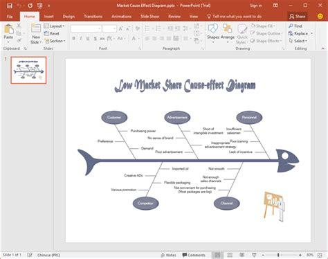 Powerpoint Design Vorlage Erstellen Kostenlose Fischgr 228 Ten Diagramm Vorlagen F 252 R Word Powerpoint Pdf
