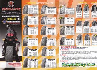 Ban Luar 80 90 14 B S 132 S 102a daftar harga ban luar motor tubeless terbaru