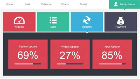 Metro Admin Dashboard Template For Powerpoint Free Dashboard Templates Powerpoint Update Template