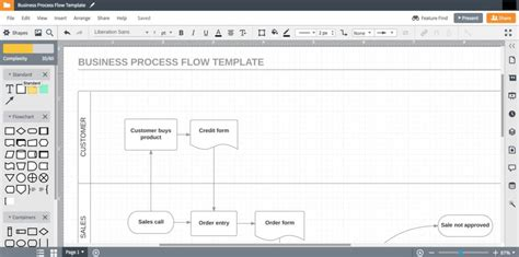 best mac flowchart software best flowchart and diagramming software for mac