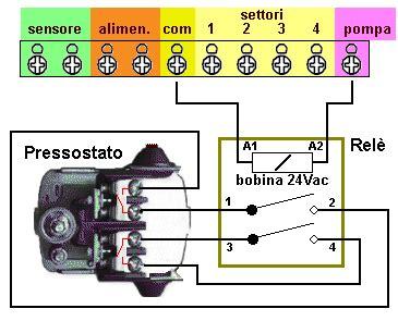 Pressostato Autoclave Collegamento Elettrico aggiustatutto it fai da te bricolage come collegare una