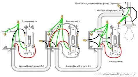 switch  power feed   light   wire