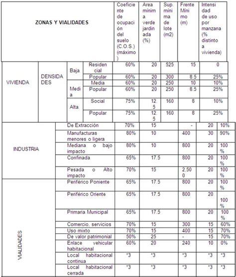 tabla salarial de regimen construccin civil 2016 tablas de construccion civil tablas de construccion civil