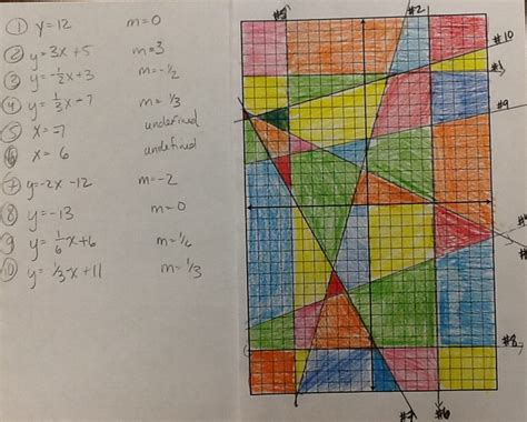 Stained Glass Window Worksheet by Stained Glass Window Graphing Linear Equations Stained Glass