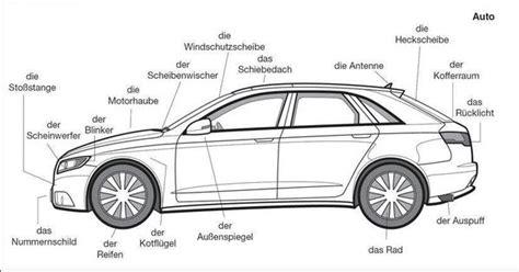 Auto Auf Englisch by Das Auto Deutsch Als Fremdsprache Pinterest Autos