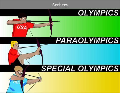 para olympic score board archery in the paralympics pics