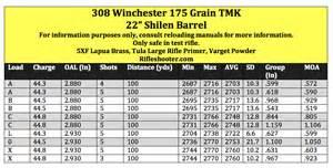 6 Ft Tables Sierra 30 Caliber 7 62mm 175 Grain Hpbt Tipped Matchking