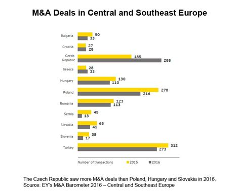 Central European Mba Requirements by The Republic A Belt And Road Link In Cee Hong