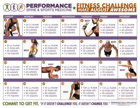 fitness challenge for fitness challenge performance spine sports medicine
