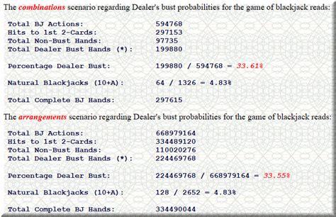 blackjack odds table blackjack mathematics probability odds basic strategy tables