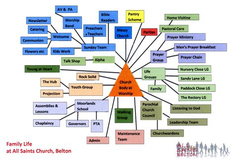 church youth group activities and games