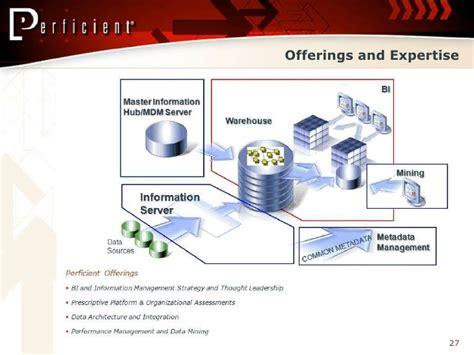 predictive text analytics 28 728 predictive analytics the next wave in business intelligence