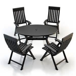 2012 Tax Tables Plastic Furniture Lichtecht