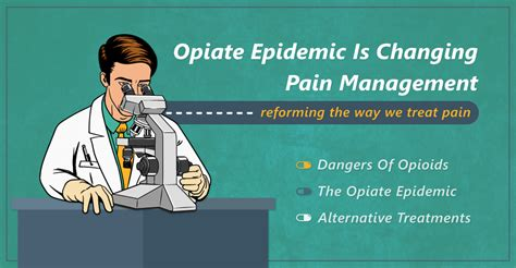 Chronic After Opiate Detox by Opiate Epidemic Is Changing Management
