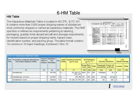 ppt dot hazmat module 01 the hazardous materials table