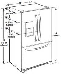 Whirlpool Refrigerator Shelves by Refrigerator Buying Guide