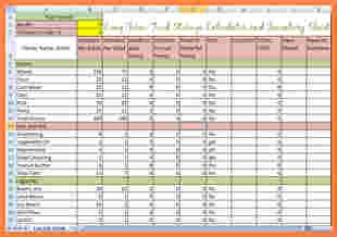 Food Pantry Inventory Spreadsheet by 10 Food Pantry Inventory Spreadsheet Excel Spreadsheets