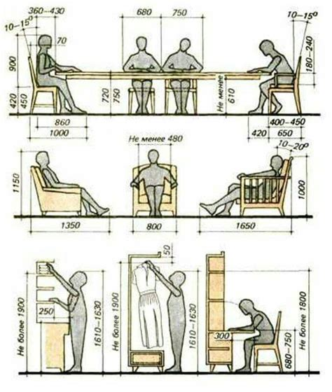 ergonomic pattern tight hip flexors arquitectura carpinter 237 a y carpinteria