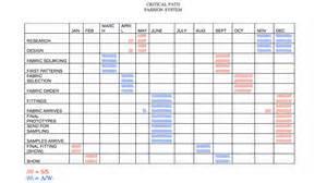 Fashion Calendar The Calendar Of A Fashion Designer La Garde Robe
