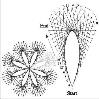 How Do You Do String - how do you make string string