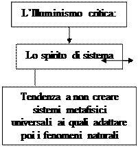 illuminismo religione illuminismo