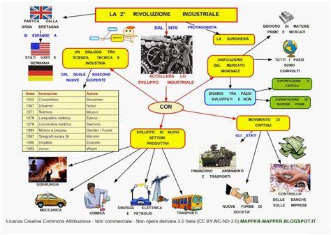 agenti settore alimentare mappa concettuale 2 176 rivoluzione industriale studiare