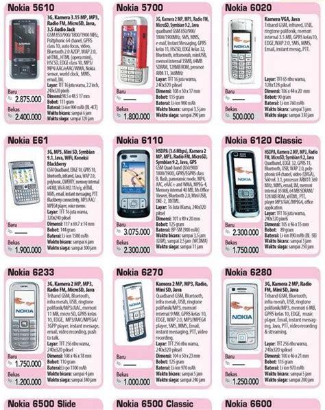 pingin ponsel daftar harga handphone nokia terbaru juli 2011 daftar harga handphone harga hp harga ponsel baru pingin